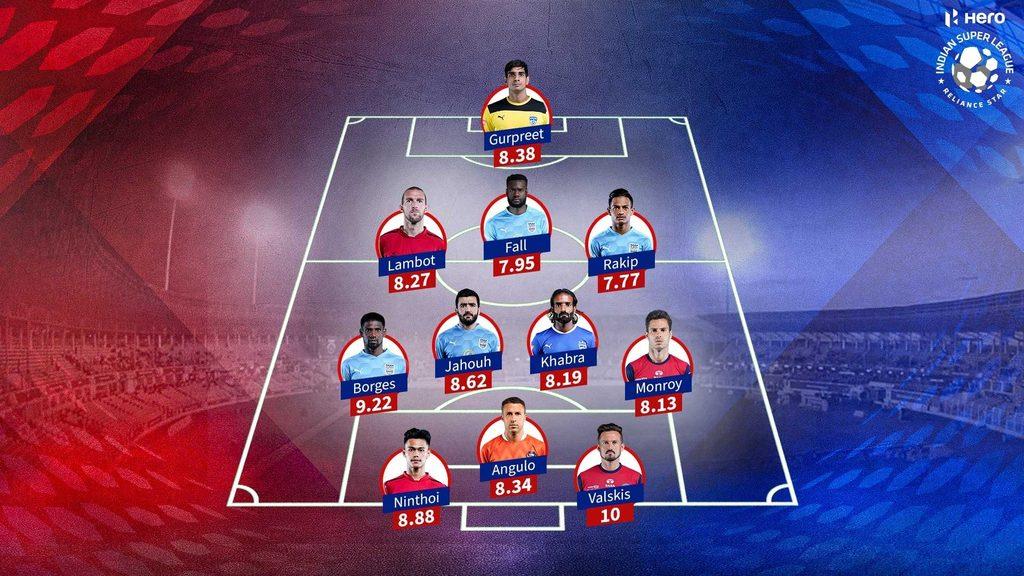 Hero ISL 2020-21 Gameweek 4: Team of the Week